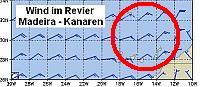 Die aktuelle Windprognose für's Revier Madeira - Kanaren !